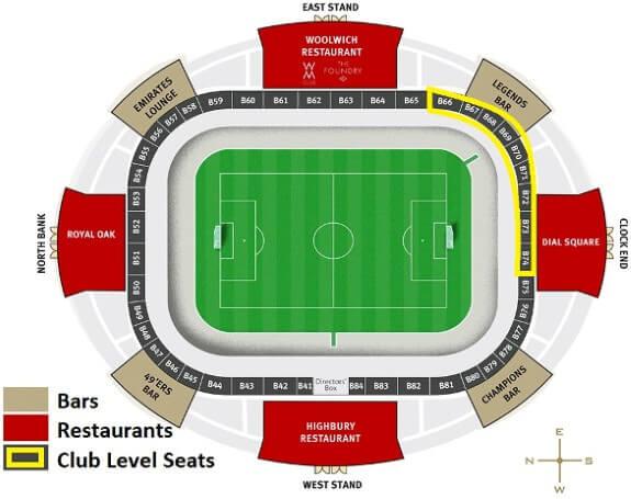 Arsenal stadionplan af sportenrejse.dk - se club level placering på Emirates Stadium