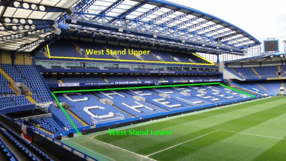 Stamford Bridge West Stand Upper oversigt på fodboldbilletter til Chelsea hjemmekampe i Premier League