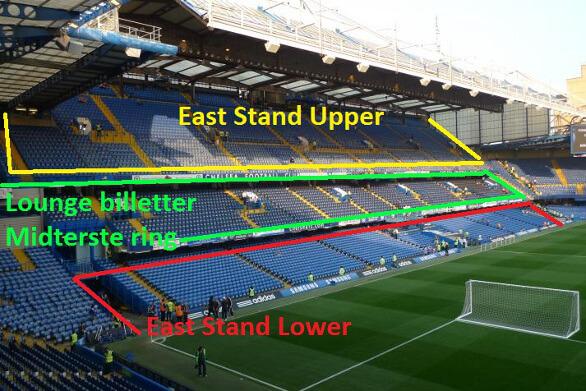 Stamford Bridge stadium plan - få overblikket på fodboldrejser til Chelsea. Fodboldbilletterne på East Stand langsiden giver et godt udsyn til fodboldkampen