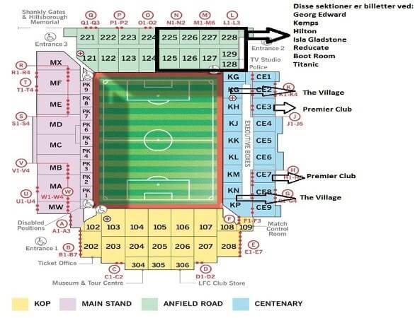 fodboldrejser-liverpool
