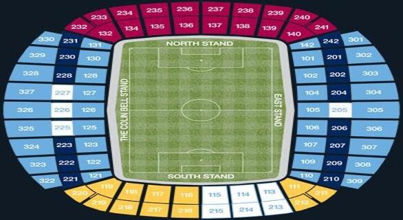 Stadium Etihad. Plan over stadion med fodboldbillet info til Manchester City