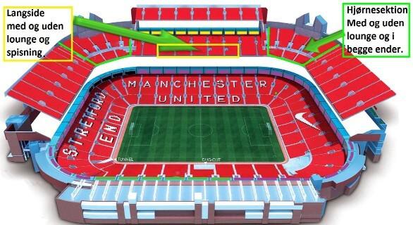 stadionplan-manchester-united-fodboldrejser