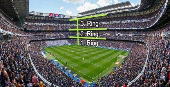 Santiago Bernabeu stadionplan. Billetter og fodboldrejser til madrid