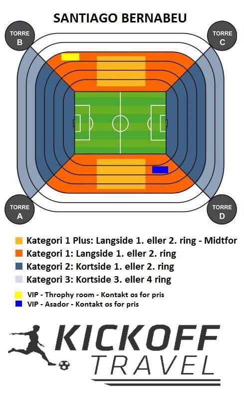 real-madrid-fodboldrejse-stadionplan