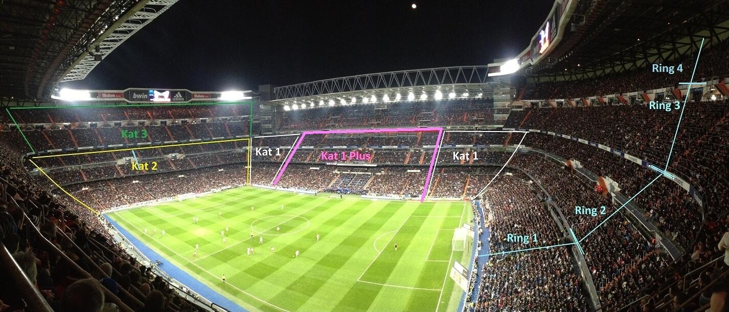 real-madrid-fodboldrejse-stadionoversigt